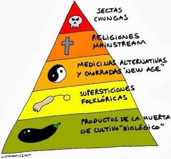 piramide-del-progre
